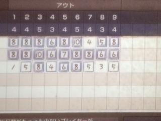 シミュレーションゴルフと
